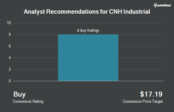 Analyst Recommendations for CNH Industrial (NYSE:CNHI)