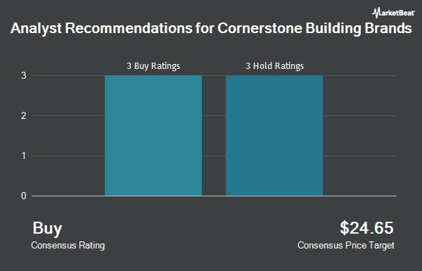 Analyst Recommendations for Cornerstone Building Brands (NYSE:CNR)