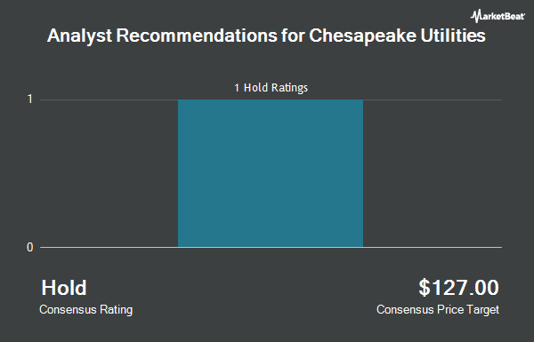 Analyst Recommendations for Chesapeake Utilities (NYSE:CPK)