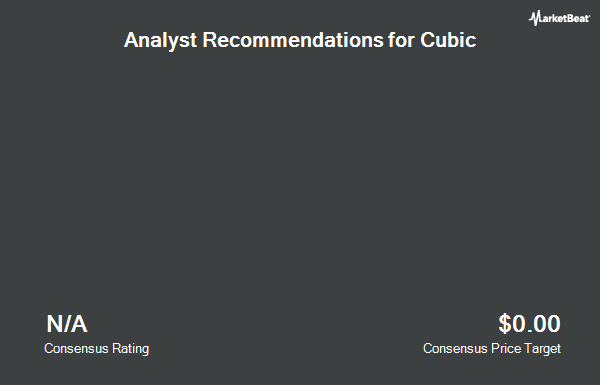 Analyst Recommendations for Cubic (NYSE:CUB)