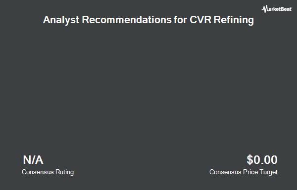 Analyst Recommendations for CVR Refining (NYSE:CVRR)