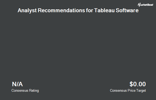 Analyst Recommendations for Tableau Software (NYSE:DATA)