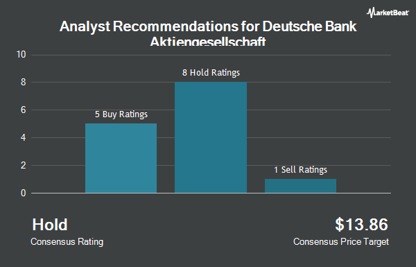 Deutsche Bank Rating Analyst