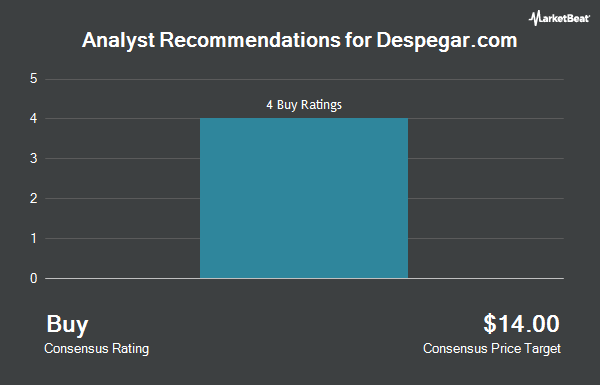 Analyst Recommendations for Despegar.com (NYSE:DESP)