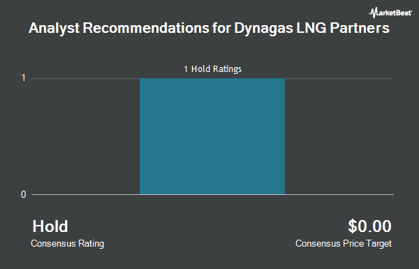 Analyst Recommendations for Dynagas LNG Partners (NYSE:DLNG)