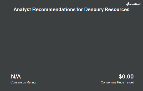 Analyst Recommendations for Denbury Resources (NYSE:DNR)