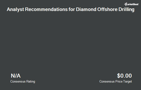 Analyst Recommendations for Diamond Offshore Drilling (NYSE:DO)