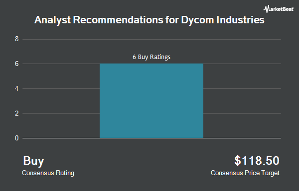 Analyst Recommendations for Dycom Industries (NYSE:DY)