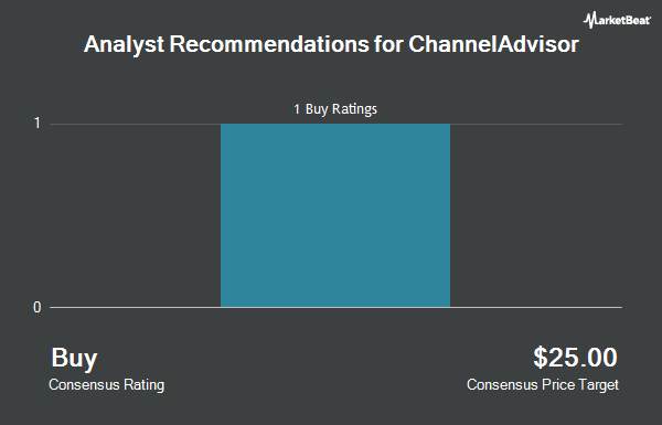 Analyst Recommendations for ChannelAdvisor (NYSE:ECOM)