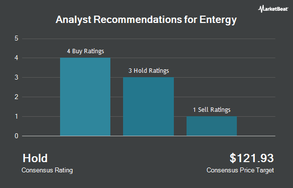 Analyst Recommendations for Entergy (NYSE:ETR)