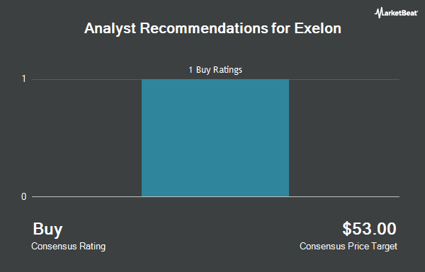 Analyst Recommendations for Exelon (NYSE:EXC)