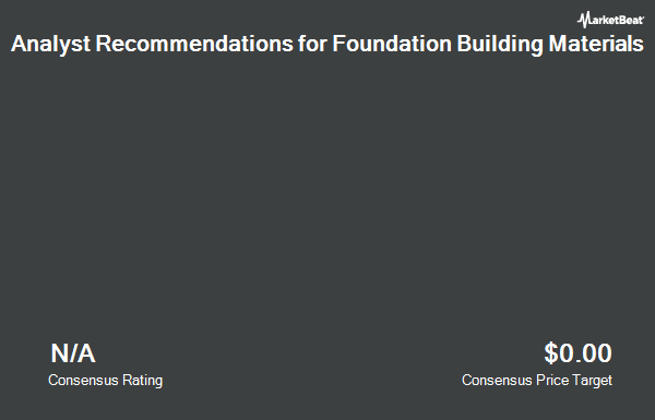 Analyst Recommendations for Foundation Building Materials (NYSE:FBM)