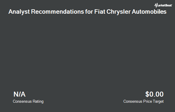 Analyst Recommendations for Fiat Chrysler Automobiles (NYSE:FCAU)