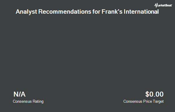 Analyst Recommendations for Franks International (NYSE:FI)