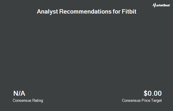Analyst Recommendations for Fitbit (NYSE:FIT)