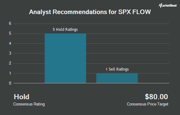 Analyst Recommendations for SPX Flow (NYSE:FLOW)