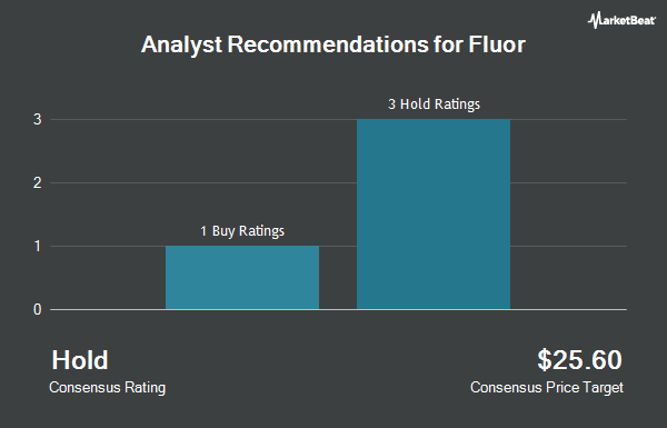 Analyst Recommendations for Fluor Co. (NEW) (NYSE:FLR)