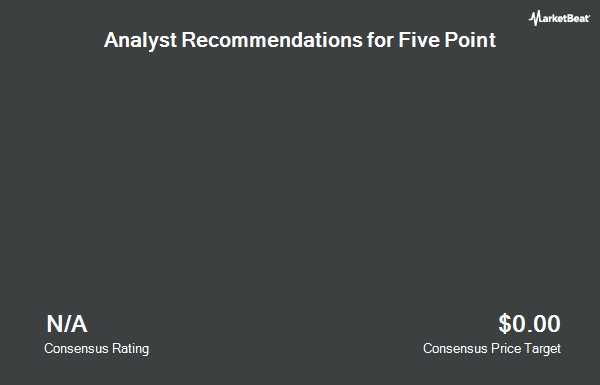 Analyst Recommendations for Five Point (NYSE:FPH)