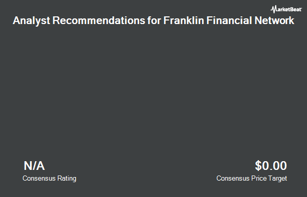 Analyst Recommendations for Franklin Financial Network (NYSE:FSB)