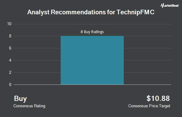 Analyst Recommendations for TechnipFMC (NYSE:FTI)