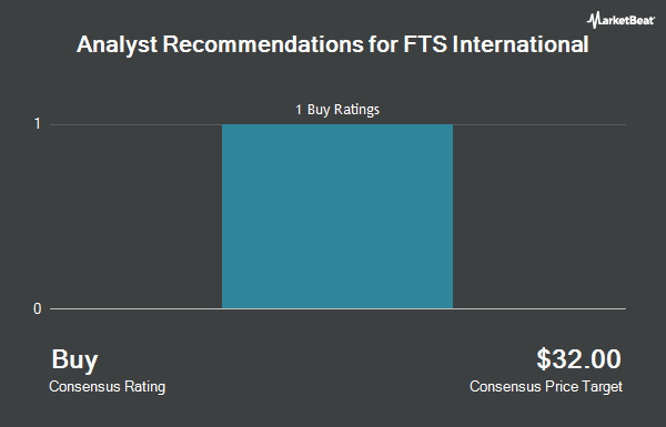 Analyst Recommendations for FTS International (NYSE:FTSI)