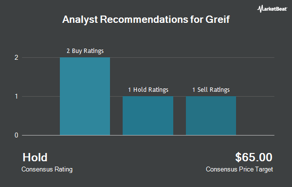 Analyst Recommendations for Greif (NYSE:GEF)