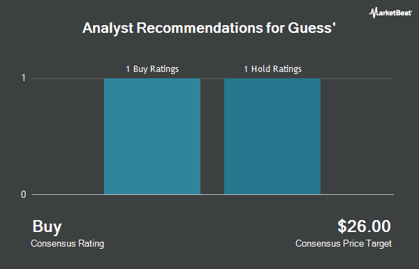 Analyst Recommendations for Guess? (NYSE:GES)