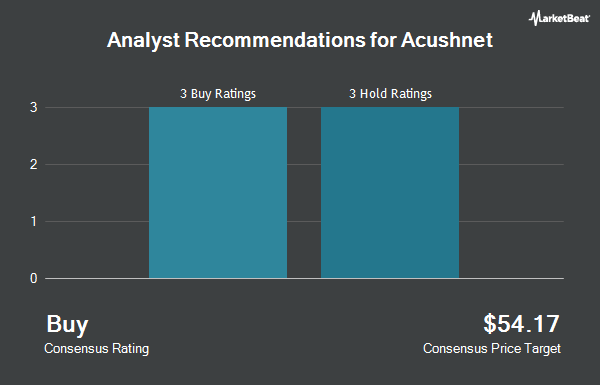 Analyst Recommendations for Acushnet (NYSE:GOLF)