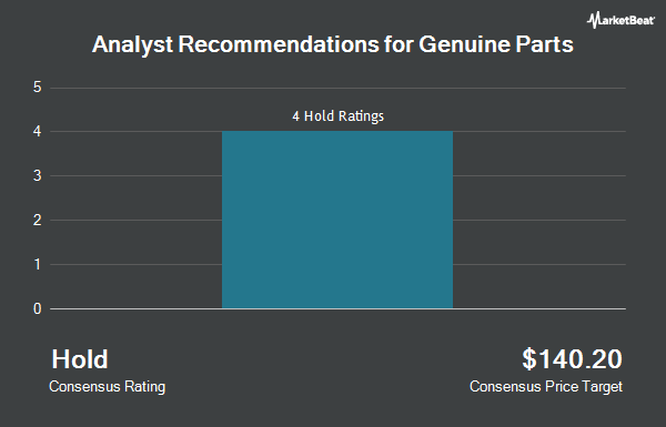 Analyst Recommendations for Genuine Parts (NYSE:GPC)