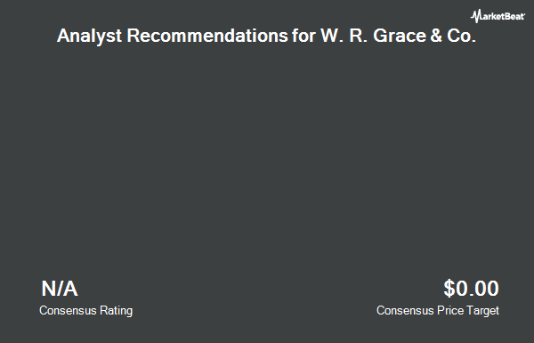 Analyst Recommendations for W. R. Grace & Co (NYSE:GRA)