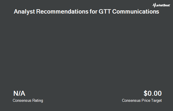 Analyst Recommendations for GTT Communications (NYSE:GTT)