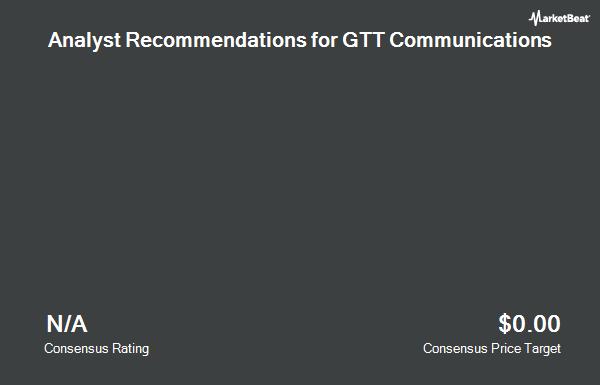 Analyst Recommendations for GTT Communications (NYSE:GTT)