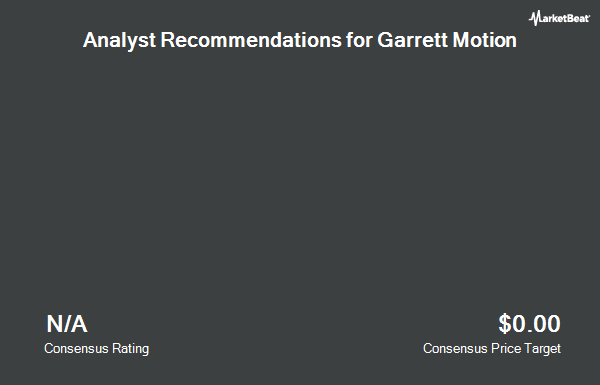 Analyst Recommendations for Garrett Motion (NYSE:GTX)