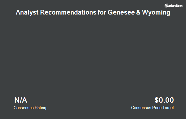 Analyst Recommendations for Genesee & Wyoming (NYSE:GWR)