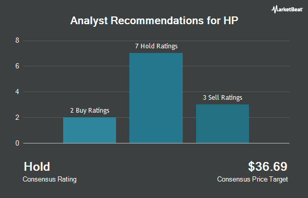 Analyst Recommendations for HP (NYSE:HPQ)