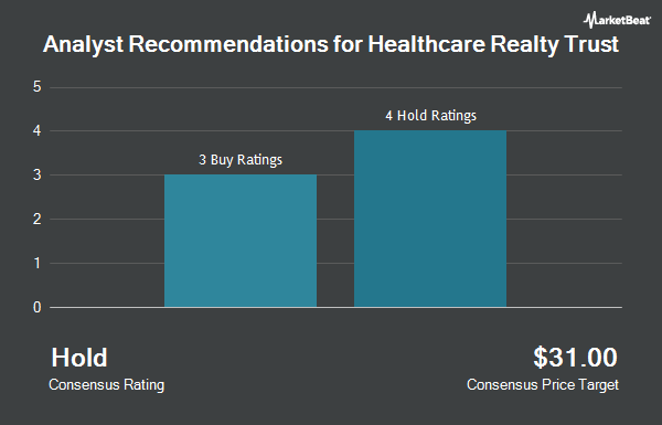Analyst Recommendations for Healthcare Realty Trust (NYSE:HR)