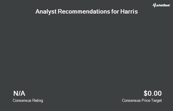 Analyst Recommendations for Harris (NYSE:HRS)