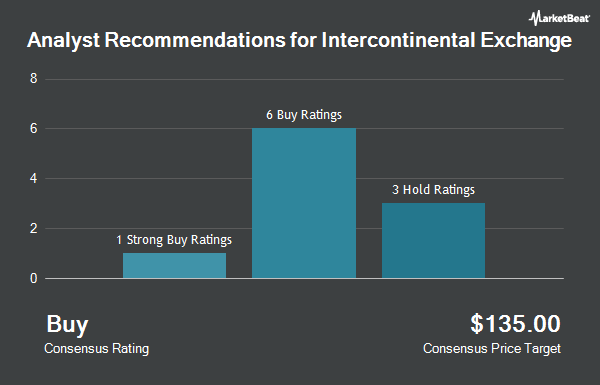 Analyst Recommendations for Intercontinental Exchange (NYSE:ICE)