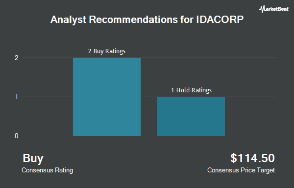 Analyst Recommendations for IDACORP (NYSE:IDA)