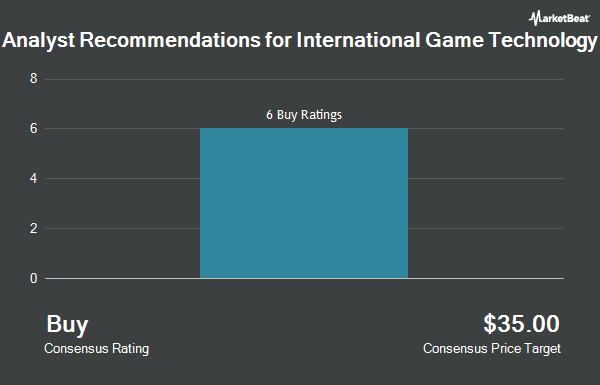 Analyst Recommendations for International Game Technology (NYSE:IGT)
