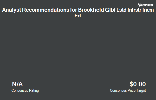 Analyst Recommendations for Brookfield Glbl Lstd Infrstr Incm Fd (NYSE:INF)