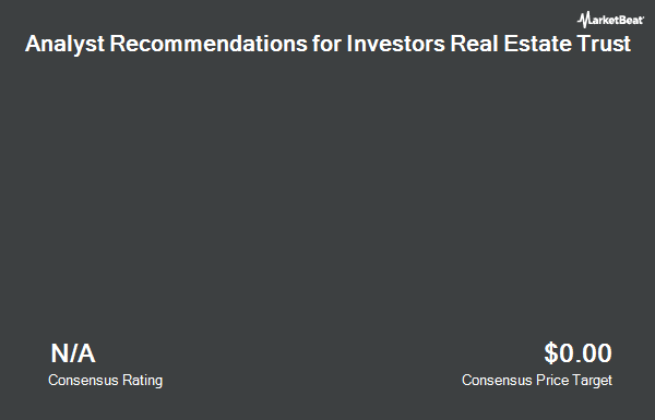 Analyst Recommendations for Investors Real Estate Trust Reit (NYSE:IRET)