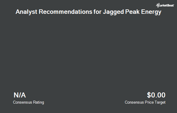 Analyst Recommendations for Jagged Peak Energy (NYSE:JAG)