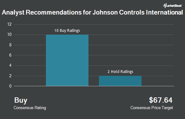 Johnson Controls International PLC (JCI) Receives Average