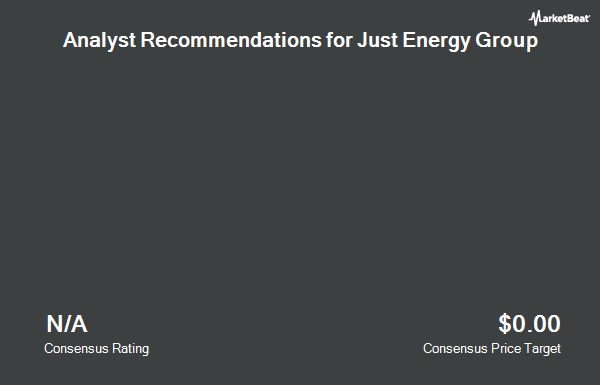 Analyst Recommendations for Just Energy Group (NYSE:JE)
