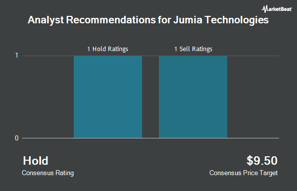 Analyst Recommendations for Jumia Technologies (NYSE:JMIA)