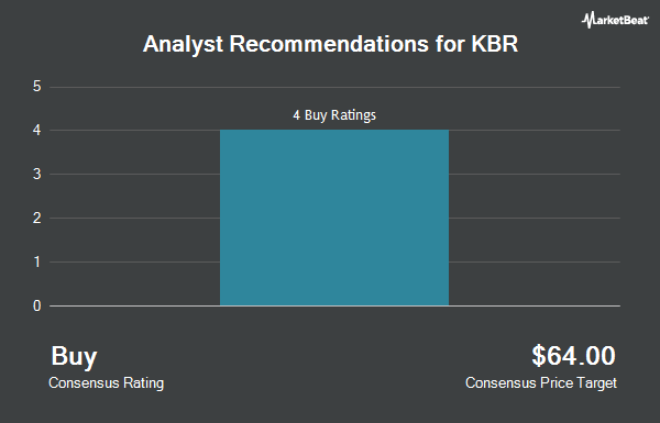 Analyst Recommendations for KBR (NYSE:KBR)