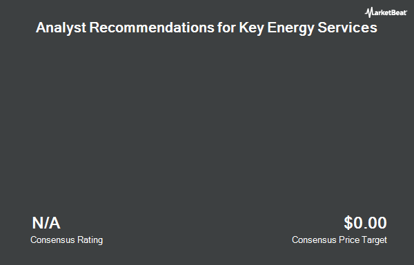 Analyst Recommendations for Key Energy Services (NYSE:KEG)