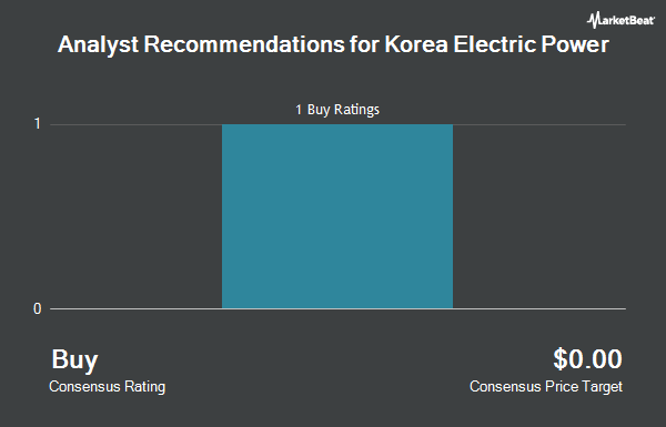 Analyst Recommendations for Korea Electric Power (NYSE:KEP)