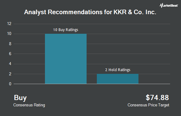 Analyst Recommendations for KKR & Co Inc (NYSE:KKR)